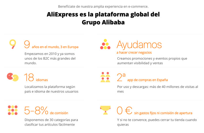 Ventajas de AliExpress para vendedores
